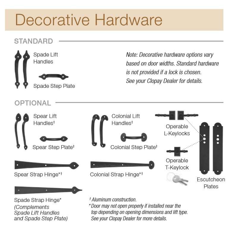 Decorative Hardware in Wyckoff, Ridgewood & the surrounding areas