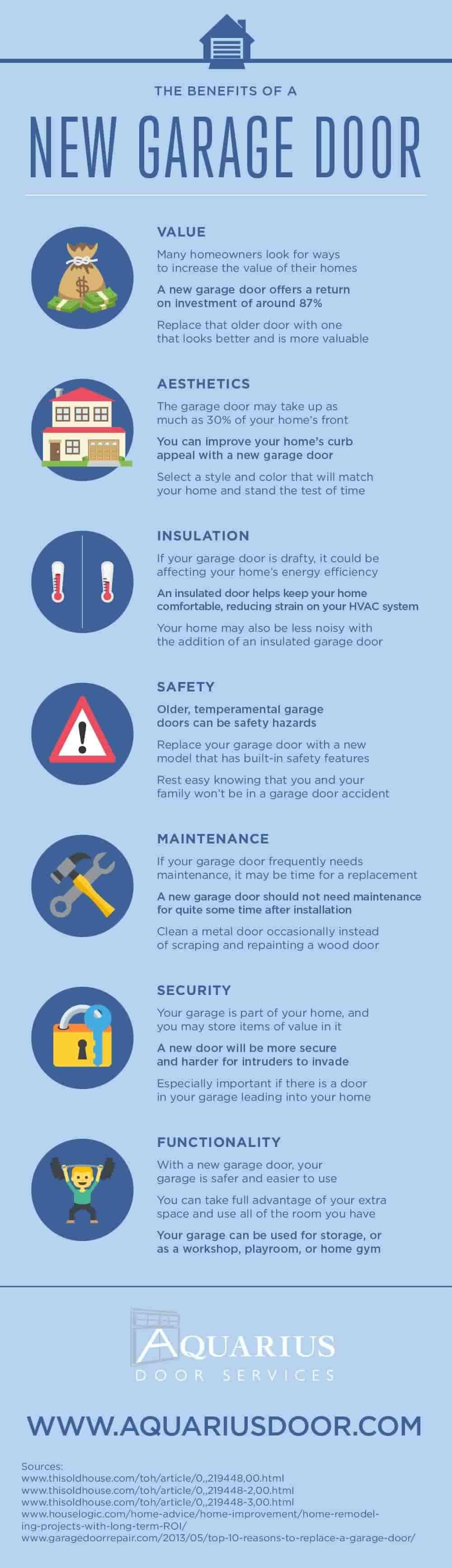 New garage door benefits