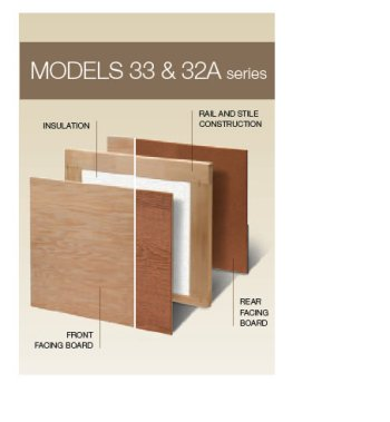 Flush panel wood door model 33 series in Wyckoff